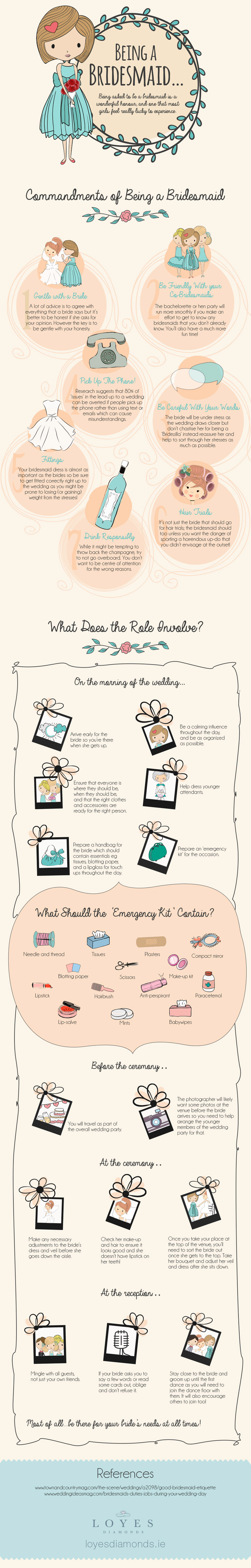 Being the Perfect Bridesmaid Wedding InfoGraphic